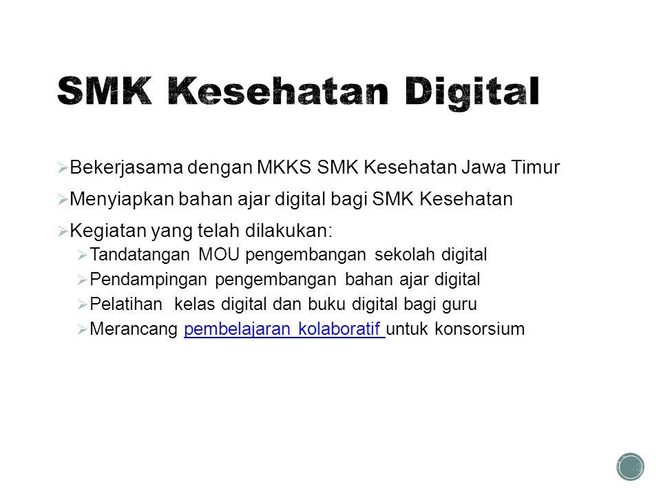  Bekerjasama dengan MKKS SMK Kesehatan Jawa Timur  Menyiapkan bahan ajar digital bagi SMK Kesehatan  Kegiatan yang telah dilakukan:  Tandatangan M