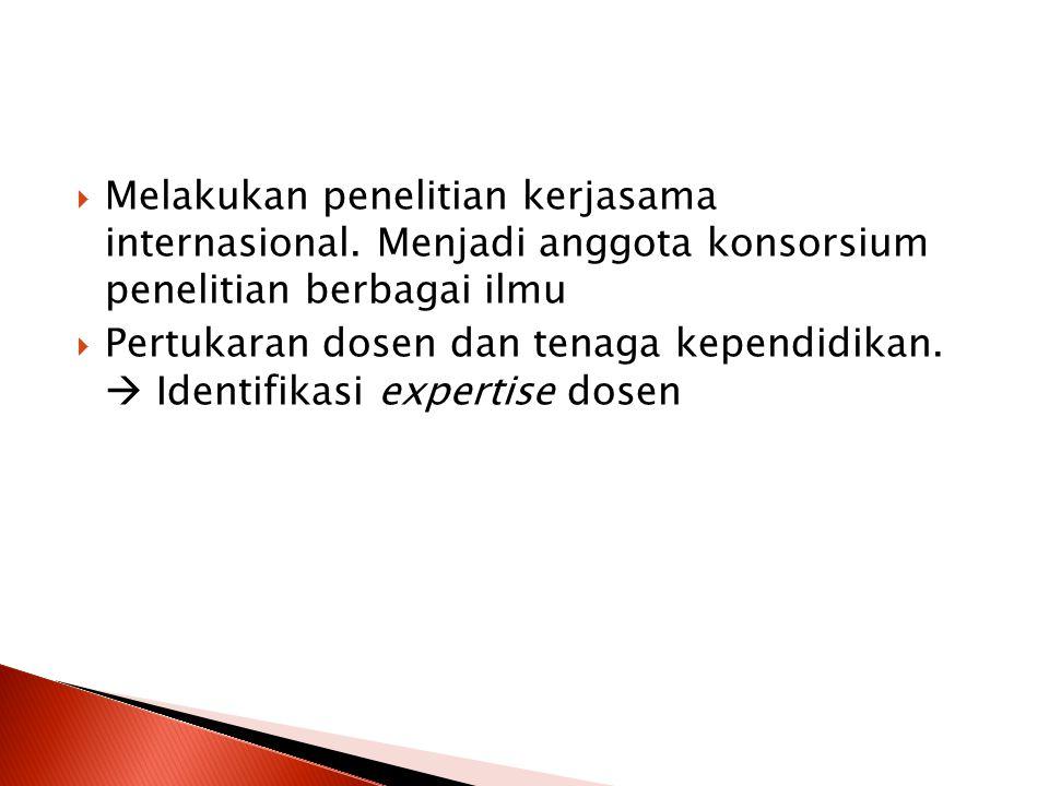  Melakukan penelitian kerjasama internasional. Menjadi anggota konsorsium penelitian berbagai ilmu  Pertukaran dosen dan tenaga kependidikan.  Iden