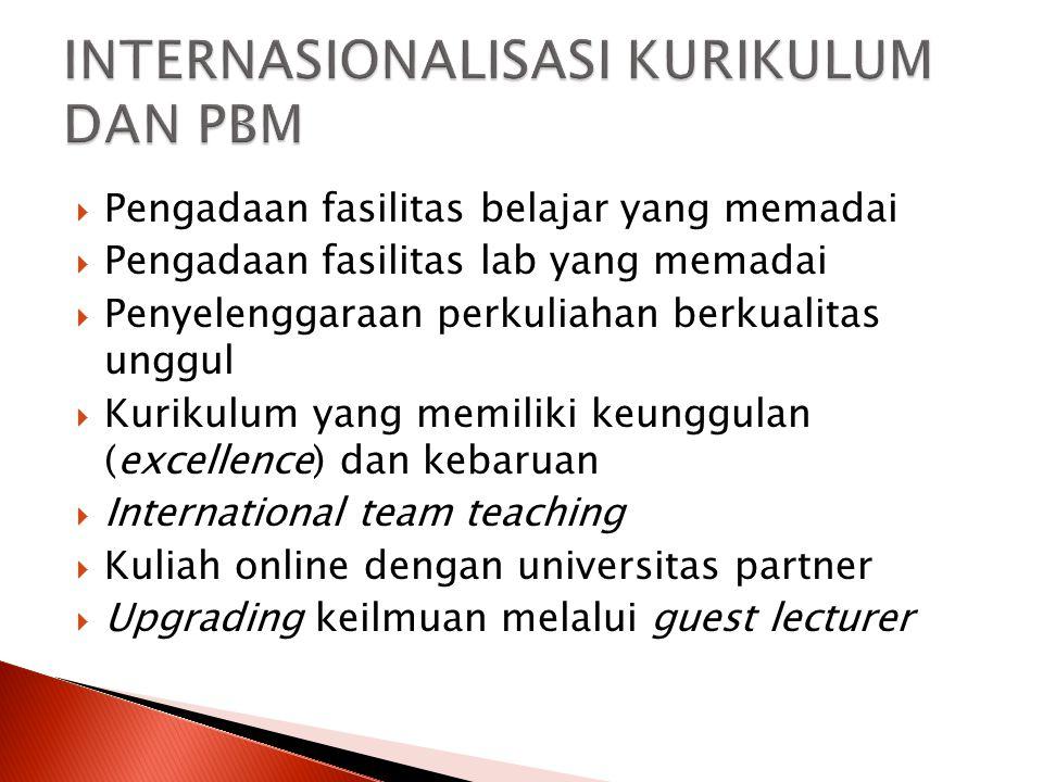  Pengadaan fasilitas belajar yang memadai  Pengadaan fasilitas lab yang memadai  Penyelenggaraan perkuliahan berkualitas unggul  Kurikulum yang memiliki keunggulan (excellence) dan kebaruan  International team teaching  Kuliah online dengan universitas partner  Upgrading keilmuan melalui guest lecturer