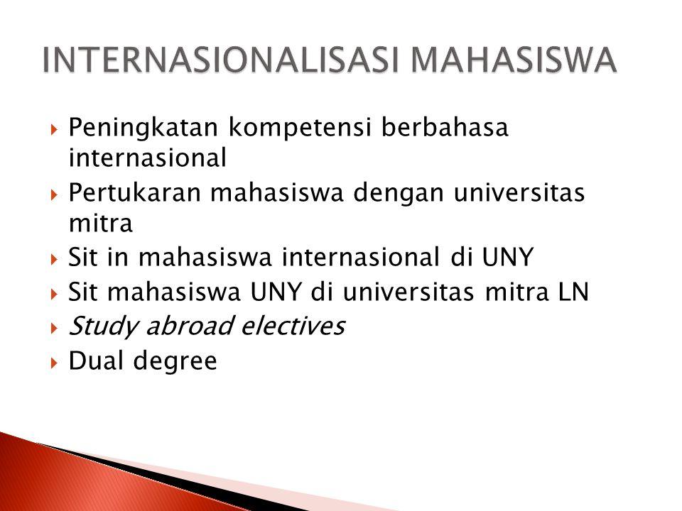  Peningkatan kompetensi berbahasa internasional  Pertukaran mahasiswa dengan universitas mitra  Sit in mahasiswa internasional di UNY  Sit mahasis