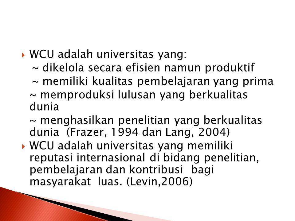  WCU adalah universitas yang: ~ dikelola secara efisien namun produktif ~ memiliki kualitas pembelajaran yang prima ~ memproduksi lulusan yang berkualitas dunia ~ menghasilkan penelitian yang berkualitas dunia (Frazer, 1994 dan Lang, 2004)  WCU adalah universitas yang memiliki reputasi internasional di bidang penelitian, pembelajaran dan kontribusi bagi masyarakat luas.