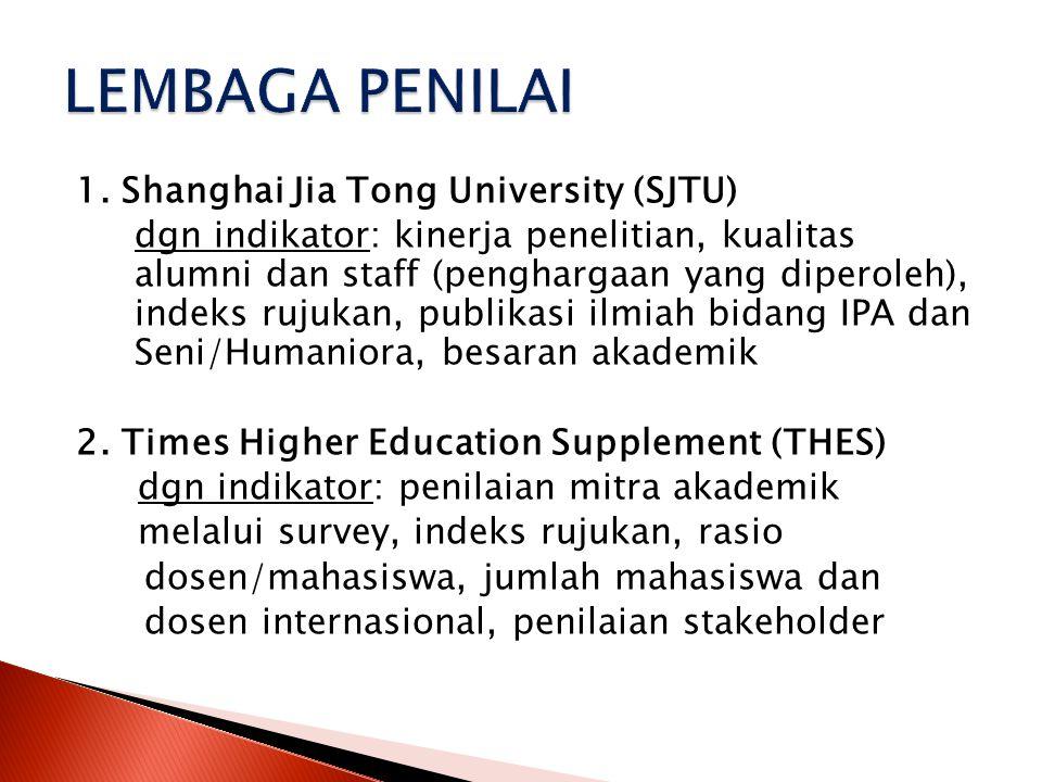 1. Shanghai Jia Tong University (SJTU) dgn indikator: kinerja penelitian, kualitas alumni dan staff (penghargaan yang diperoleh), indeks rujukan, publ