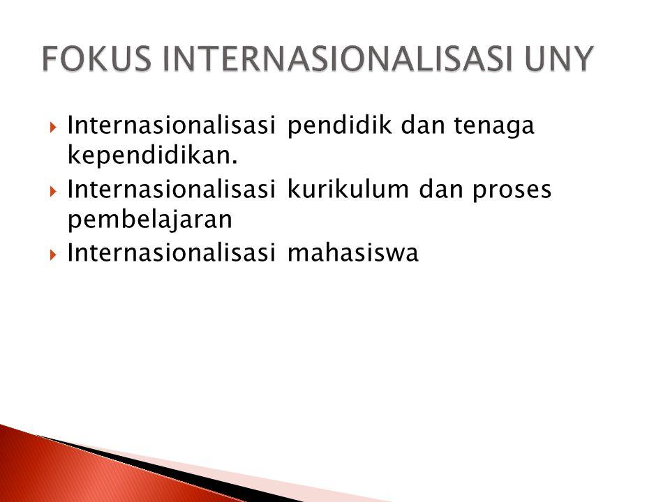  Internasionalisasi pendidik dan tenaga kependidikan.  Internasionalisasi kurikulum dan proses pembelajaran  Internasionalisasi mahasiswa