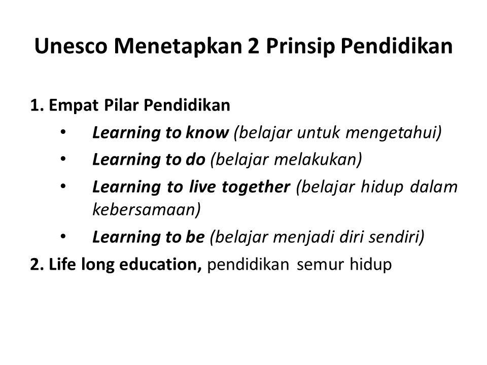 Unesco Menetapkan 2 Prinsip Pendidikan 1. Empat Pilar Pendidikan Learning to know (belajar untuk mengetahui) Learning to do (belajar melakukan) Learni