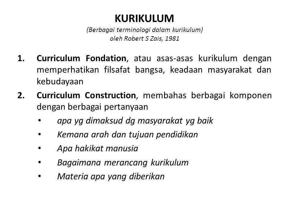KURIKULUM (Berbagai terminologi dalam kurikulum) oleh Robert S Zais, 1981 1.Curriculum Fondation, atau asas-asas kurikulum dengan memperhatikan filsaf