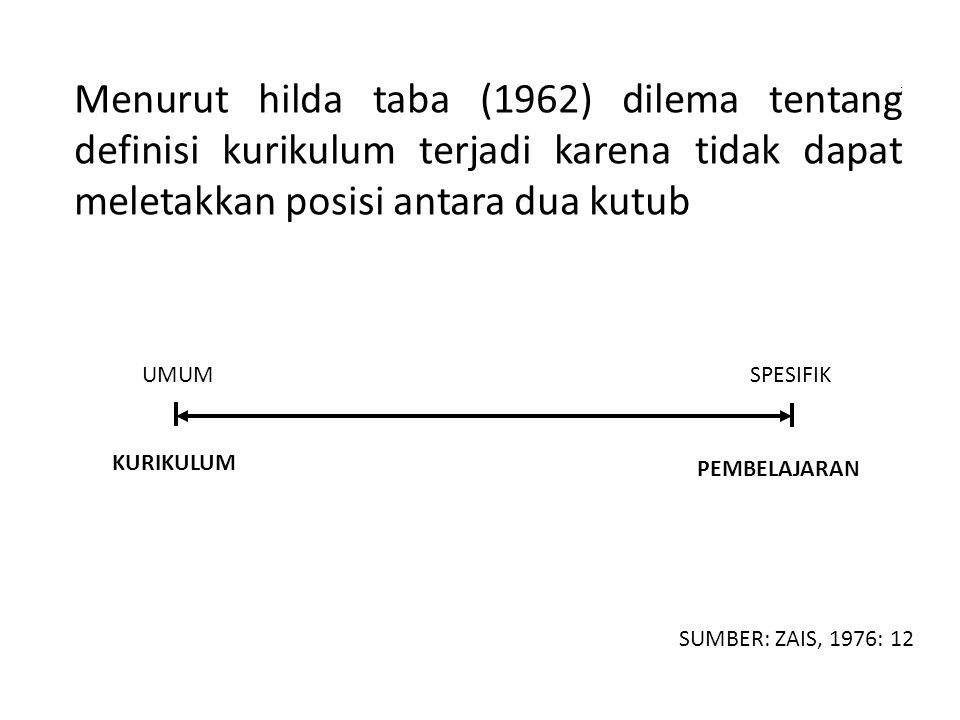 ; Menurut hilda taba (1962) dilema tentang definisi kurikulum terjadi karena tidak dapat meletakkan posisi antara dua kutub KURIKULUM PEMBELAJARAN UMU
