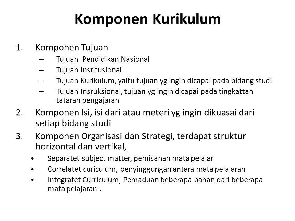 Komponen Kurikulum 1.Komponen Tujuan – Tujuan Pendidikan Nasional – Tujuan Institusional – Tujuan Kurikulum, yaitu tujuan yg ingin dicapai pada bidang