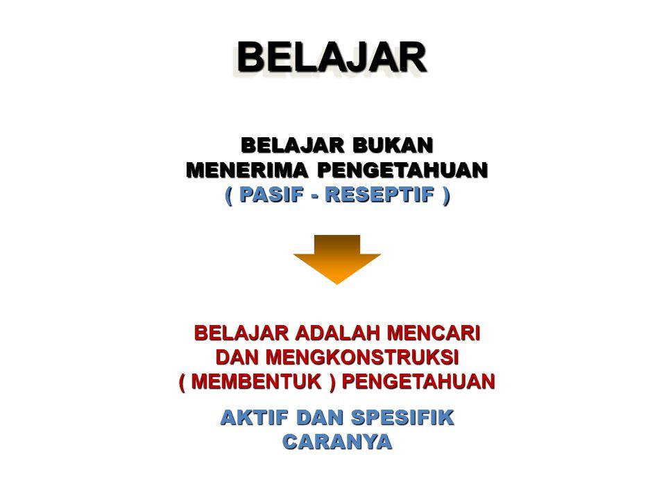 BELAJAR BUKAN MENERIMA PENGETAHUAN ( PASIF - RESEPTIF ) BELAJAR ADALAH MENCARI DAN MENGKONSTRUKSI ( MEMBENTUK ) PENGETAHUAN AKTIF DAN SPESIFIK CARANYA