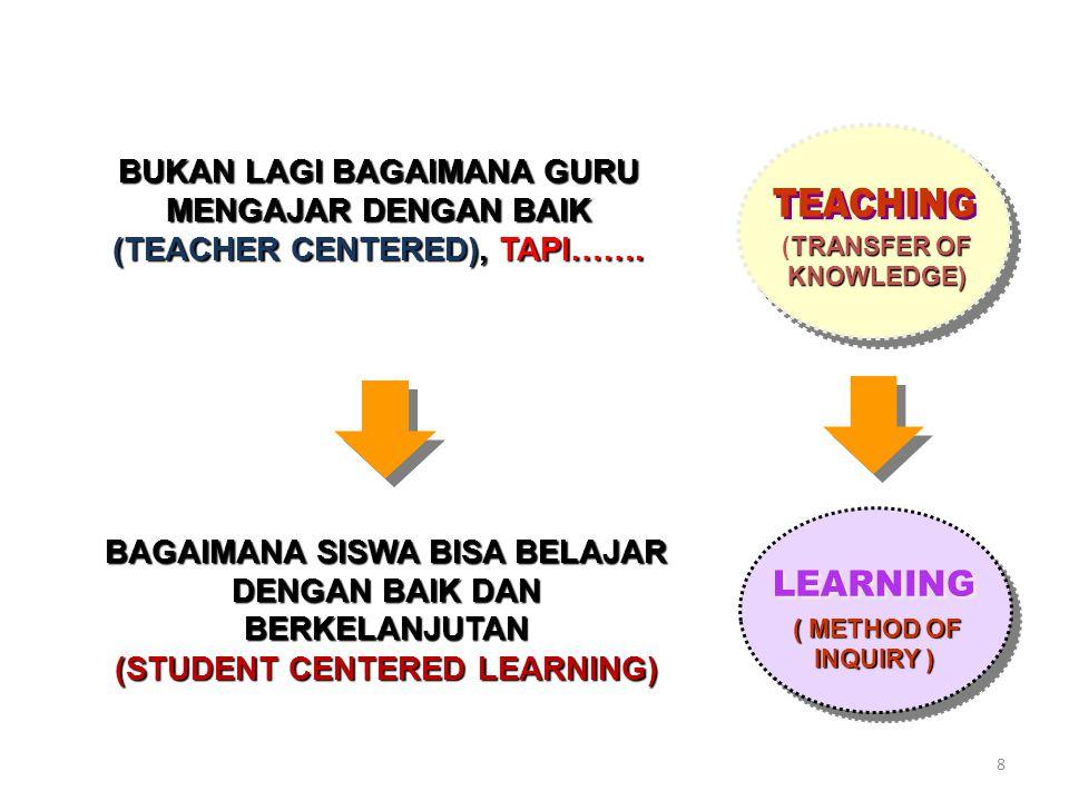 Akan mengarahkan semua kegiatan pengajaran dan mewarnai komponen- komponen kurikulum lainnya.