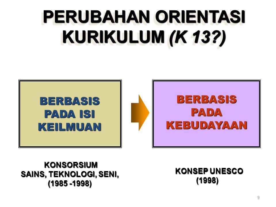 Unesco Menetapkan 2 Prinsip Pendidikan 1.