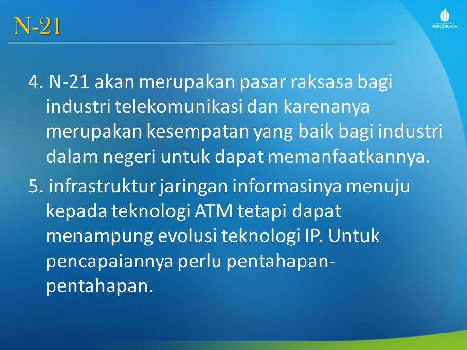 N-21 4. N-21 akan merupakan pasar raksasa bagi industri telekomunikasi dan karenanya merupakan kesempatan yang baik bagi industri dalam negeri untuk d