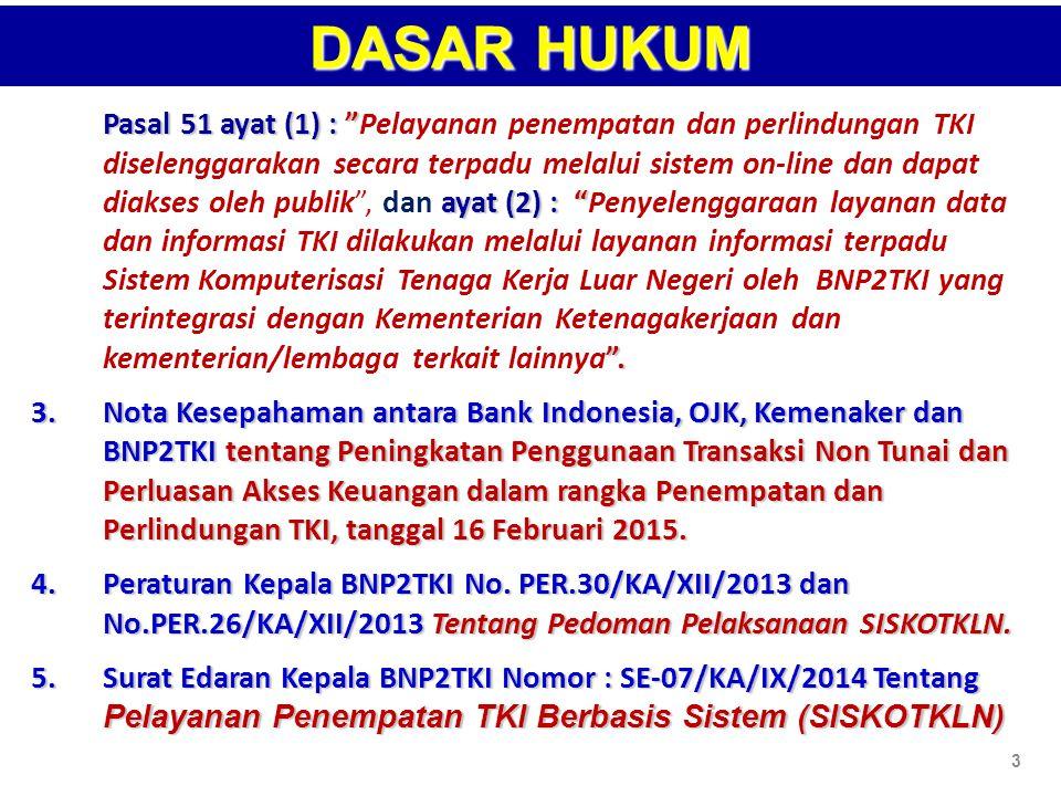 BP3TKI/LP3TKI/P4TKIBP3TKI/LP3TKI/P4TKI LSP 1.MENERIMA STRUK BUKTI TRANSAKSI 2.LOAD ID TKI/ID BILLING 3.UJI KOMPETENSI 1.MENERIMA STRUK BUKTI TRANSAKSI 2.LOAD ID TKI/ID BILLING 3.UJI KOMPETENSI VERIFIKASI DAN PAP SISKOTKLN CETAK KTKLN PPTKIS 5 5 Struk Bukti Transaksi PEMBAYARAN NON TUNAI VALID YA TIDAK ENTRI NO SERTI KOMPETENSI 3 3 ALUR PEMBAYARAN NON TUNAI UJI KOMPETENSI TKI 6 6 Pengajuan Pembayaran Pengajuan Pembayaran PPTKIS 1 1 ID BILLING/ KODE BAYAR ID BILLING/ KODE BAYAR BANK CHANEL PEMBAYARAN : 1.INTERNET BANKING 2.ATM 3.TELLER KANTOR CABANG CHANEL PEMBAYARAN : 1.INTERNET BANKING 2.ATM 3.TELLER KANTOR CABANG PENGAJUAN PAP & KTKLN 2 2 YA 1 1 4 4