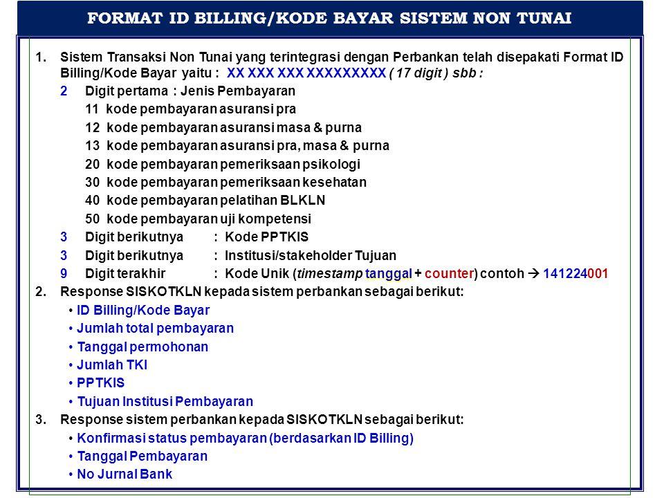 BP3TKI/LP3TKI/P4TKIBP3TKI/LP3TKI/P4TKI ASURANSI 1.MENERIMA STRUK BUKTI TRANSAKSI 2.LOAD ID TKI/ID BILLING 3.ENTRI NO POLIS TKI 4.CETAK KPA 1.MENERIMA STRUK BUKTI TRANSAKSI 2.LOAD ID TKI/ID BILLING 3.ENTRI NO POLIS TKI 4.CETAK KPA VERIFIKASI DAN PAP SISKOTKLN CETAK KTKLN PPTKIS 5 5 Struk Bukti Transaksi PEMBAYARAN NON TUNAI VALIDVALID YA TIDAK ENTRI NO POLIS & CETAK KPA 3 3 ALUR PEMBAYARAN NON TUNAI ASURANSI TKI 6 6 Pengajuan Pembayaran Pengajuan Pembayaran PPTKIS 1 1 ID BILLING/ KODE BAYAR ID BILLING/ KODE BAYAR BANK CHANEL PEMBAYARAN : 1.INTERNET BANKING 2.ATM 3.TELLER KANTOR CABANG CHANEL PEMBAYARAN : 1.INTERNET BANKING 2.ATM 3.TELLER KANTOR CABANG PENGAJUAN PAP & KTKLN 2 2 YA 1 1 4 4