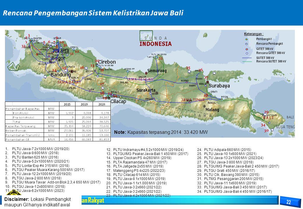 ESDM untuk Kesejahteraan Rakyat Rencana Pengembangan Sistem Kelistrikan Jawa Bali CRATA CBATU SGLNG BKASI CIBNG CWANG KMBNG GNDUL BRAJA UJBRG MDCAN BD