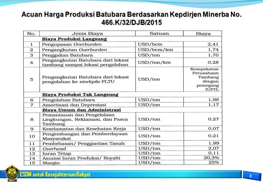 ESDM untuk Kesejahteraan Rakyat Acuan Harga Produksi Batubara Berdasarkan Kepdirjen Minerba No. 466.K/32/DJB/2015