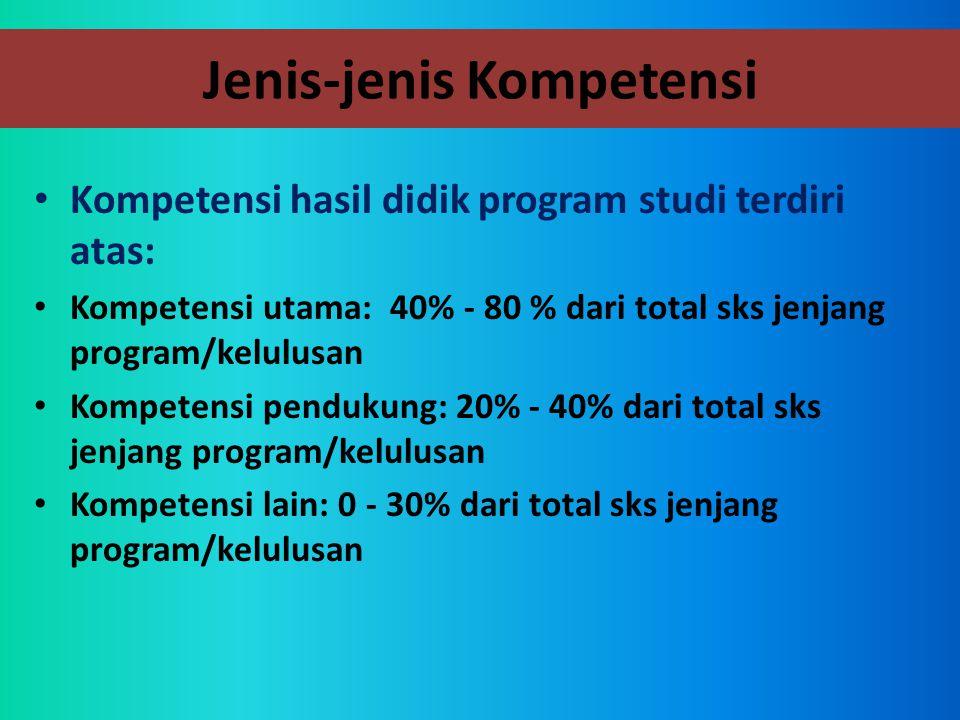 Jenis-jenis Kompetensi Kompetensi hasil didik program studi terdiri atas: Kompetensi utama: 40% - 80 % dari total sks jenjang program/kelulusan Kompet