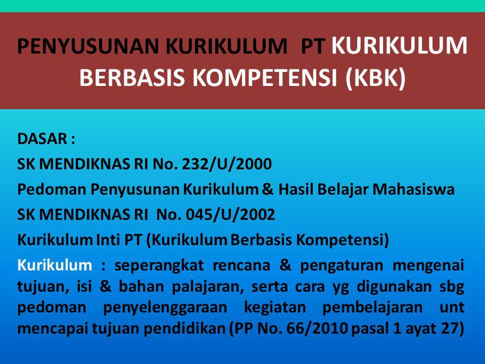 Sebelum ada 2 SK Mendiknas RI Kurikulum Nasional & Kurikulum Lokal.
