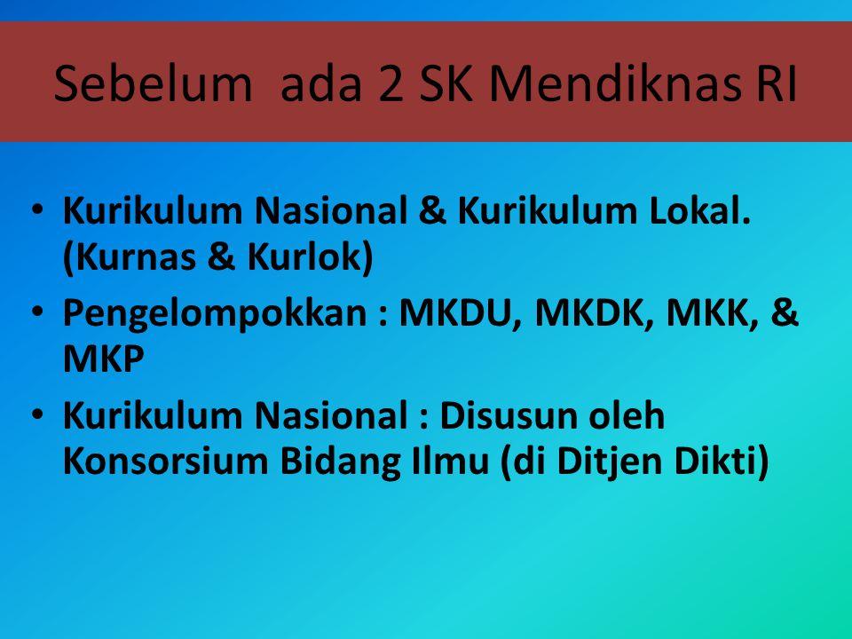 Sesuai Dengan SK Mendiknas RI No.