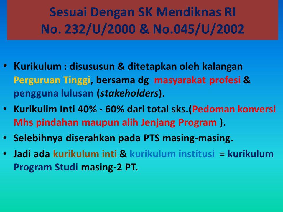 Sesuai Dengan SK Mendiknas RI No. 232/U/2000 & No.045/U/2002 K urikulum : disususun & ditetapkan oleh kalangan Perguruan Tinggi, bersama dg masyarakat
