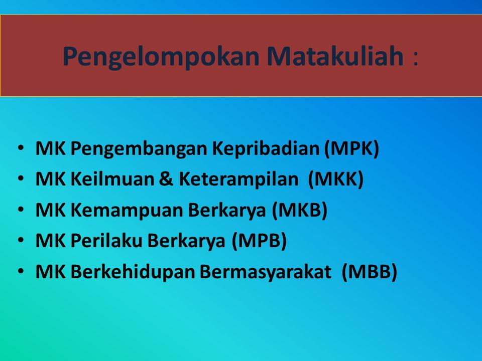 Pengelompokan Matakuliah : MK Pengembangan Kepribadian (MPK) MK Keilmuan & Keterampilan (MKK) MK Kemampuan Berkarya (MKB) MK Perilaku Berkarya (MPB) M