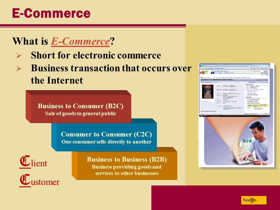 Next Business to Business (B2B) Business providing goods and services to other businesses Consumer to Consumer (C2C) One consumer sells directly to an