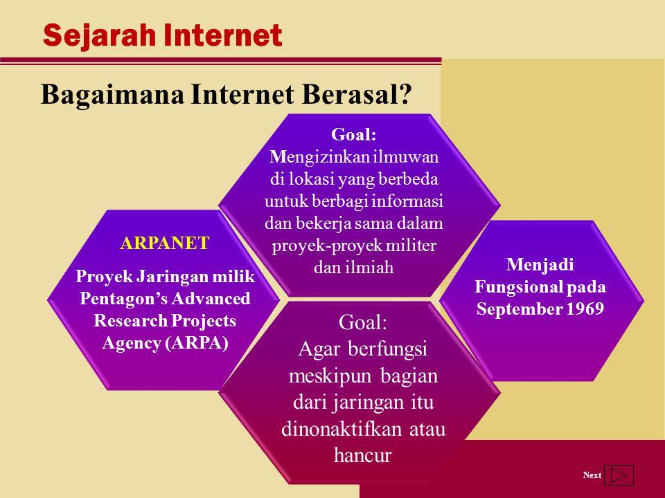 Next Sejarah Internet Menjadi Fungsional pada September 1969 Goal: Mengizinkan ilmuwan di lokasi yang berbeda untuk berbagi informasi dan bekerja sama