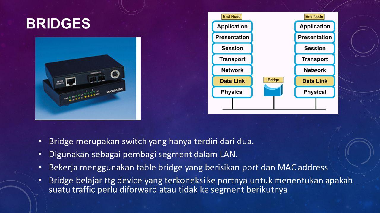BRIDGES Bridge merupakan switch yang hanya terdiri dari dua. Digunakan sebagai pembagi segment dalam LAN. Bekerja menggunakan table bridge yang berisi