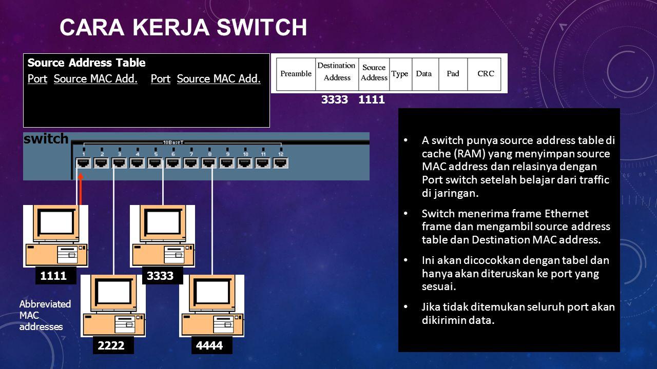 CARA KERJA SWITCH A switch punya source address table di cache (RAM) yang menyimpan source MAC address dan relasinya dengan Port switch setelah belajar dari traffic di jaringan.