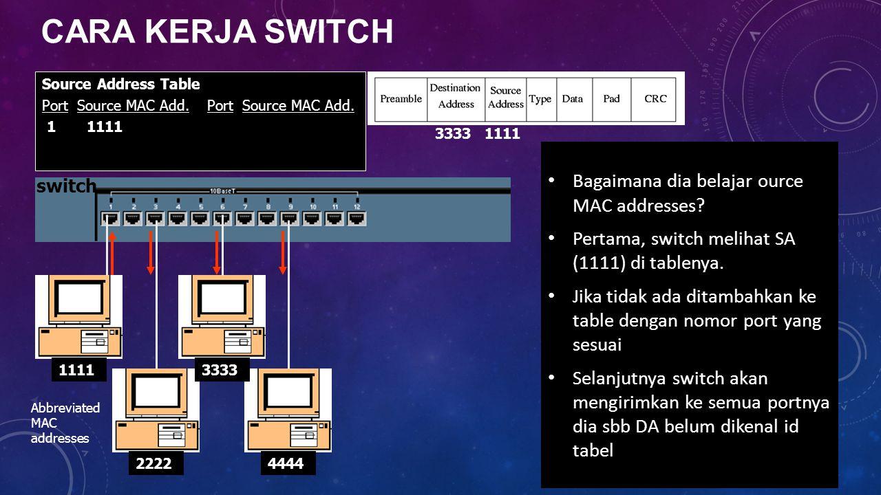 CARA KERJA SWITCH Bagaimana dia belajar ource MAC addresses? Pertama, switch melihat SA (1111) di tablenya. Jika tidak ada ditambahkan ke table dengan