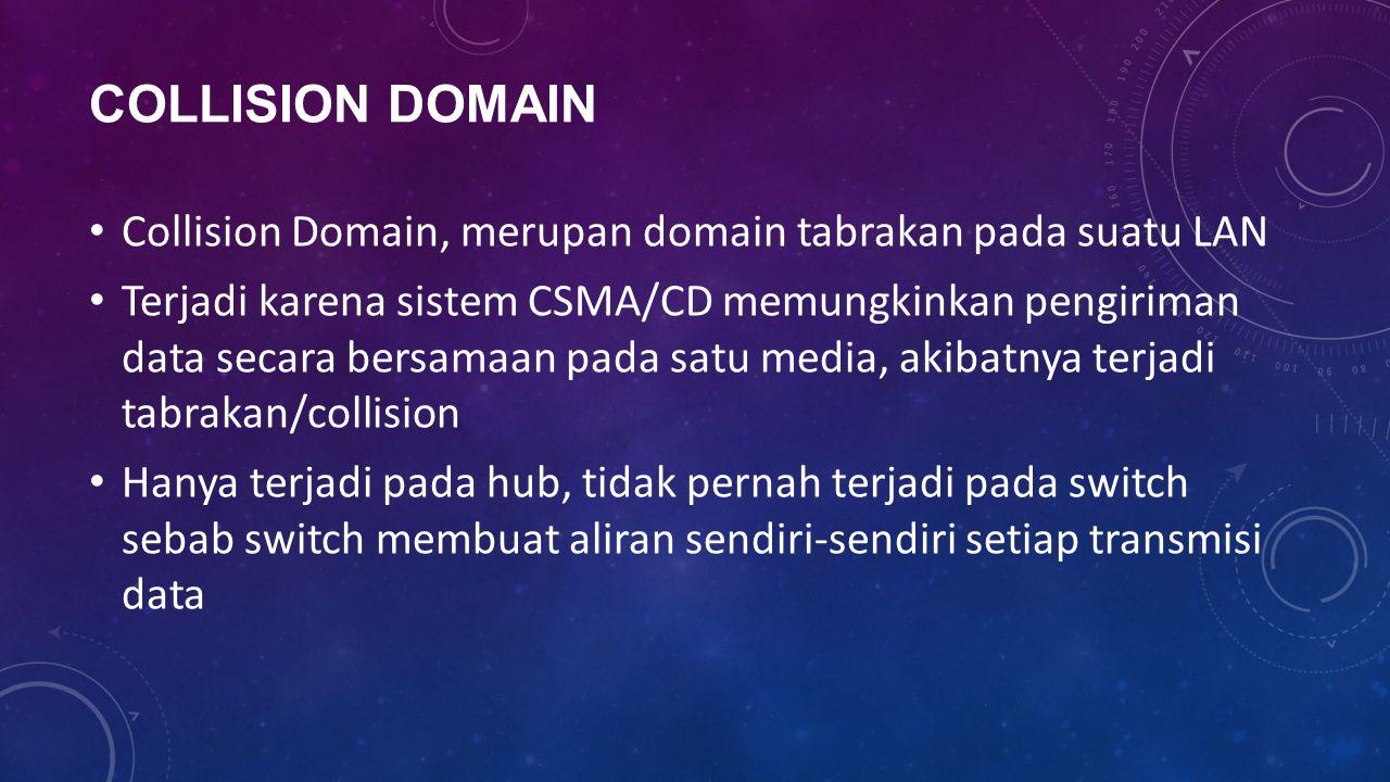 COLLISION DOMAIN Collision Domain, merupan domain tabrakan pada suatu LAN Terjadi karena sistem CSMA/CD memungkinkan pengiriman data secara bersamaan pada satu media, akibatnya terjadi tabrakan/collision Hanya terjadi pada hub, tidak pernah terjadi pada switch sebab switch membuat aliran sendiri-sendiri setiap transmisi data