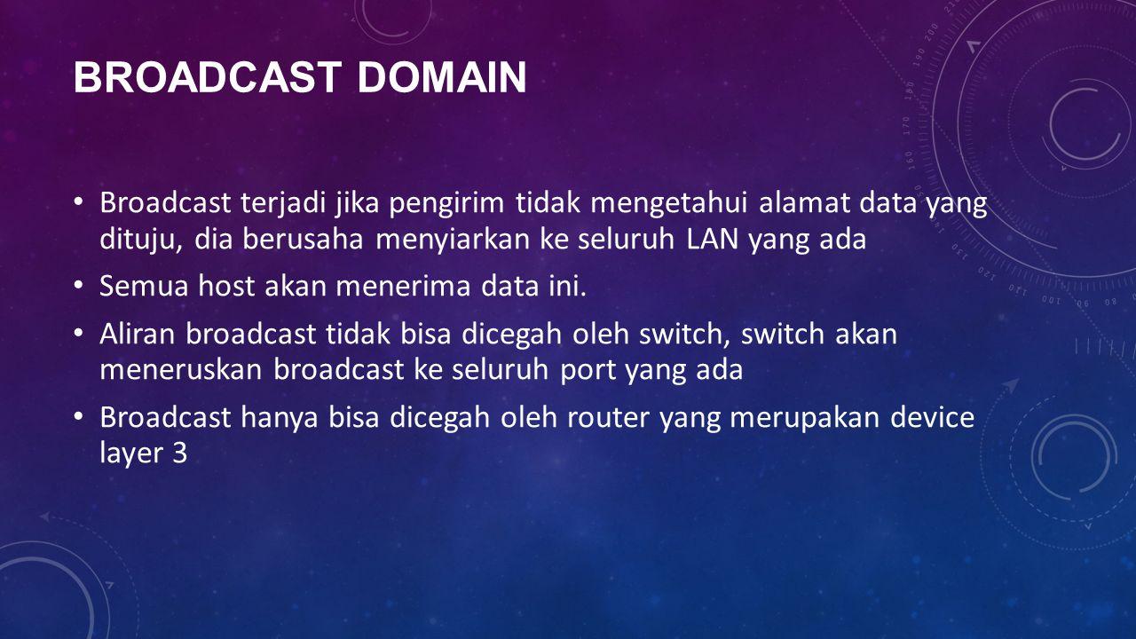 BROADCAST DOMAIN Broadcast terjadi jika pengirim tidak mengetahui alamat data yang dituju, dia berusaha menyiarkan ke seluruh LAN yang ada Semua host