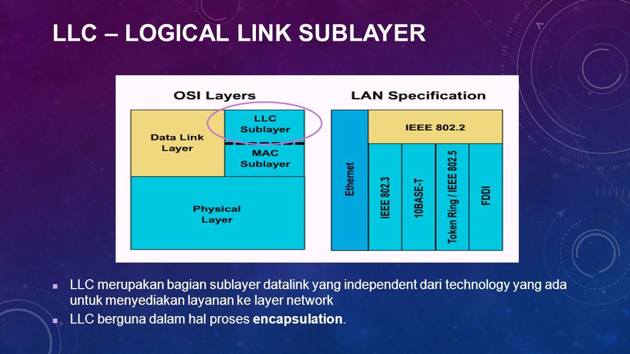 LLC – LOGICAL LINK SUBLAYER LLC merupakan bagian sublayer datalink yang independent dari technology yang ada untuk menyediakan layanan ke layer networ