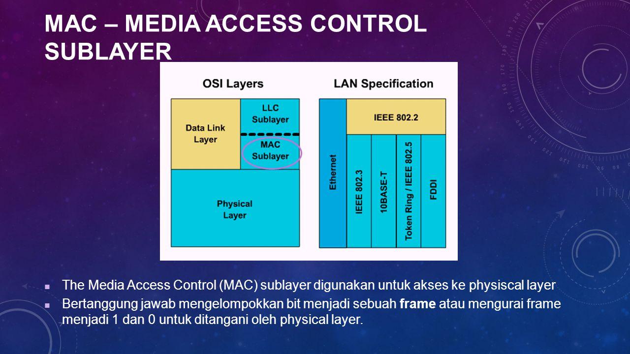 MAC – MEDIA ACCESS CONTROL SUBLAYER The Media Access Control (MAC) sublayer digunakan untuk akses ke physiscal layer Bertanggung jawab mengelompokkan