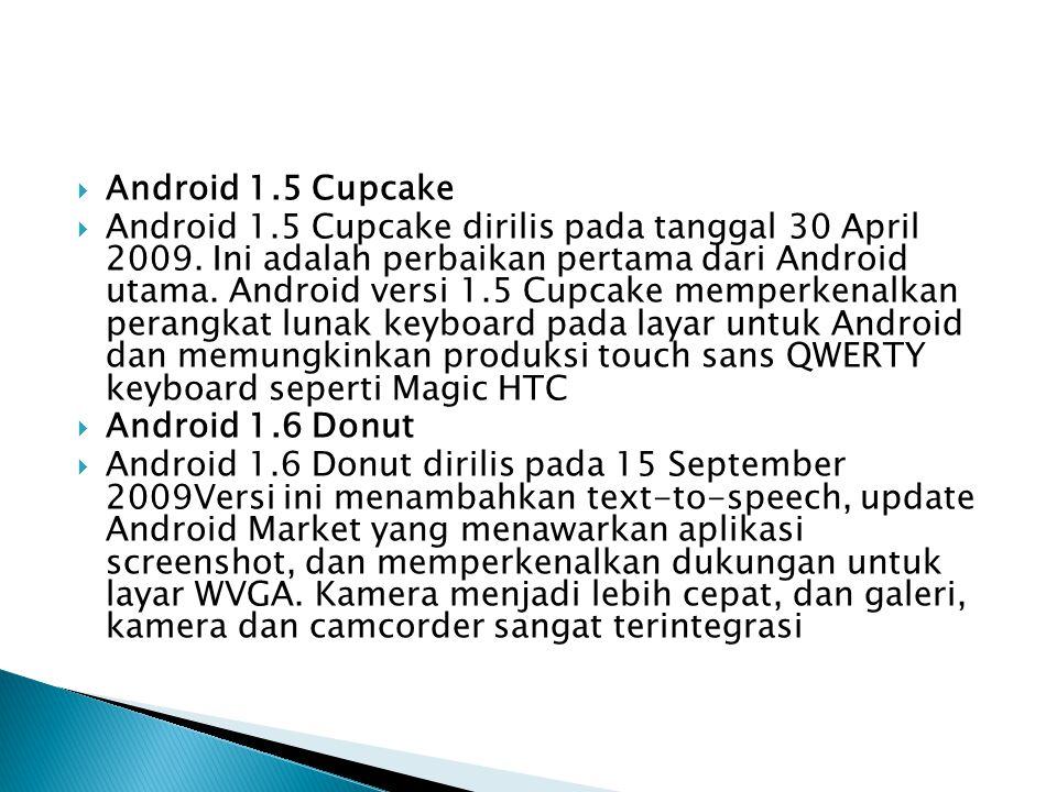  Android 1.5 Cupcake  Android 1.5 Cupcake dirilis pada tanggal 30 April 2009. Ini adalah perbaikan pertama dari Android utama. Android versi 1.5 Cup