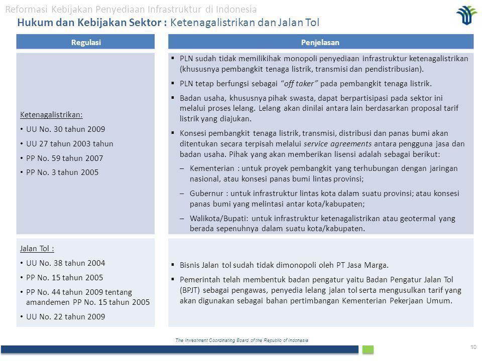 The Investment Coordinating Board of the Republic of Indonesia 10 Hukum dan Kebijakan Sektor : Ketenagalistrikan dan Jalan Tol Reformasi Kebijakan Penyediaan Infrastruktur di Indonesia RegulasiPenjelasan Ketenagalistrikan: UU No.