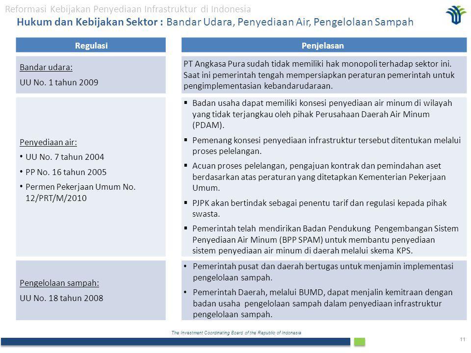The Investment Coordinating Board of the Republic of Indonesia 11 Hukum dan Kebijakan Sektor : Bandar Udara, Penyediaan Air, Pengelolaan Sampah Reformasi Kebijakan Penyediaan Infrastruktur di Indonesia RegulasiPenjelasan Bandar udara: UU No.