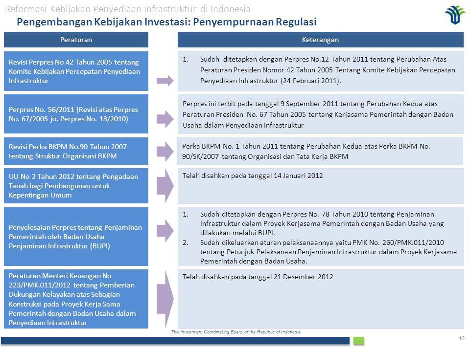 The Investment Coordinating Board of the Republic of Indonesia 13 Peraturan Revisi Perpres No 42 Tahun 2005 tentang Komite Kebijakan Percepatan Penyediaan Infrastruktur Keterangan Perpres No.