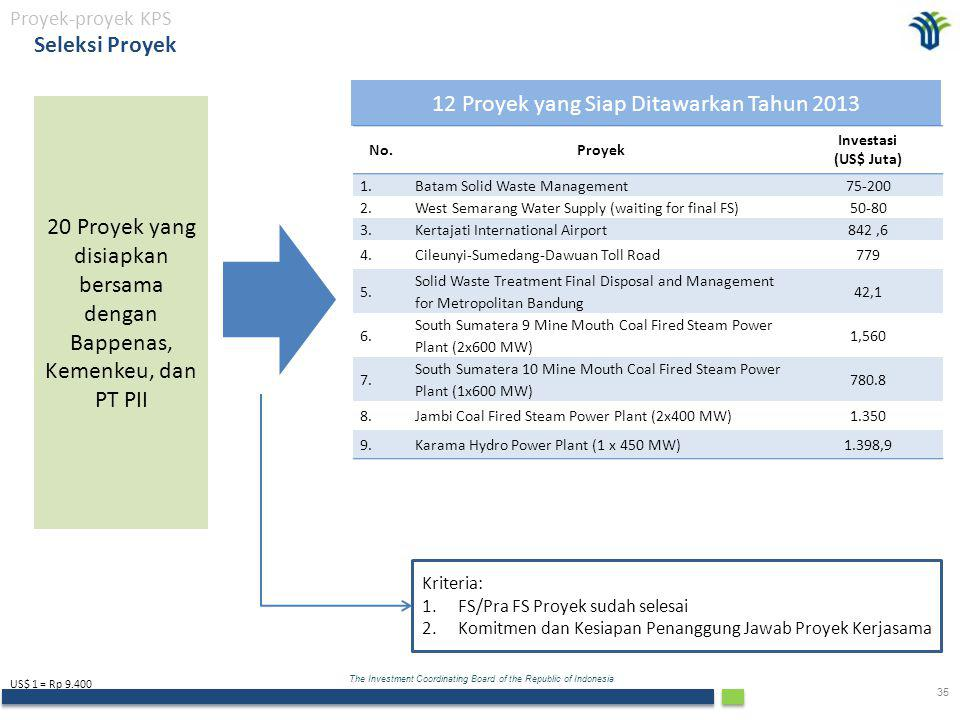 The Investment Coordinating Board of the Republic of Indonesia 35 Seleksi Proyek Proyek-proyek KPS 20 Proyek yang disiapkan bersama dengan Bappenas, Kemenkeu, dan PT PII 12 Proyek yang Siap Ditawarkan Tahun 2013 No.Proyek Investasi (US$ Juta) 1.1.Batam Solid Waste Management75-200 2.2.West Semarang Water Supply (waiting for final FS)50-80 3.3.Kertajati International Airport842,6 4.4.Cileunyi-Sumedang-Dawuan Toll Road779 5.