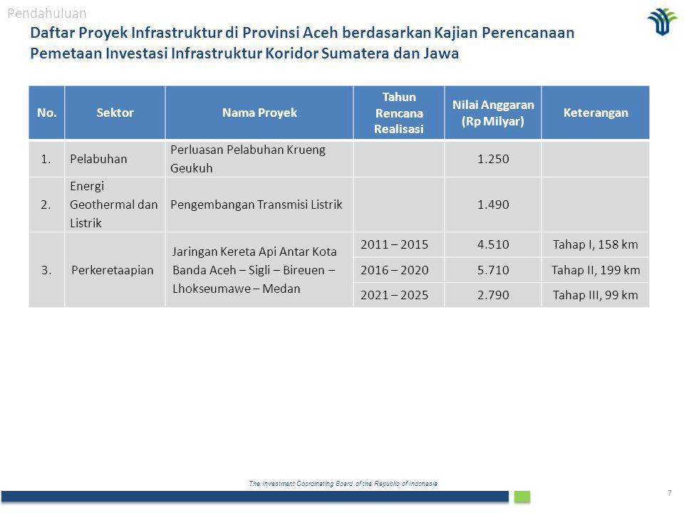 The Investment Coordinating Board of the Republic of Indonesia 7 Daftar Proyek Infrastruktur di Provinsi Aceh berdasarkan Kajian Perencanaan Pemetaan Investasi Infrastruktur Koridor Sumatera dan Jawa Pendahuluan No.SektorNama Proyek Tahun Rencana Realisasi Nilai Anggaran (Rp Milyar) Keterangan 1.Pelabuhan Perluasan Pelabuhan Krueng Geukuh 1.250 2.