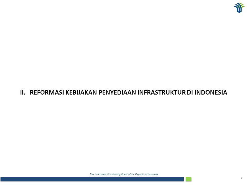 The Investment Coordinating Board of the Republic of Indonesia 9 Hukum dan Kebijakan Sektor : Pelabuhan dan Kereta Api Reformasi Kebijakan Penyediaan Infrastruktur di Indonesia RegulasiPenjelasan Pelabuhan: UU No.