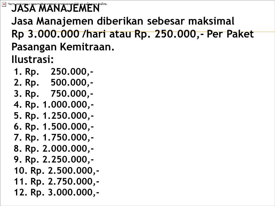 JASA MANAJEMEN Jasa Manajemen diberikan sebesar maksimal Rp 3.000.000 /hari atau Rp. 250.000,- Per Paket Pasangan Kemitraan. Ilustrasi: 1. Rp. 250.000