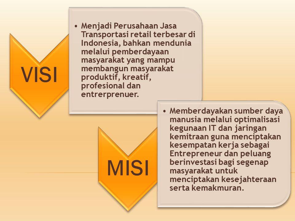 VISI Menjadi Perusahaan Jasa Transportasi retail terbesar di Indonesia, bahkan mendunia melalui pemberdayaan masyarakat yang mampu membangun masyaraka