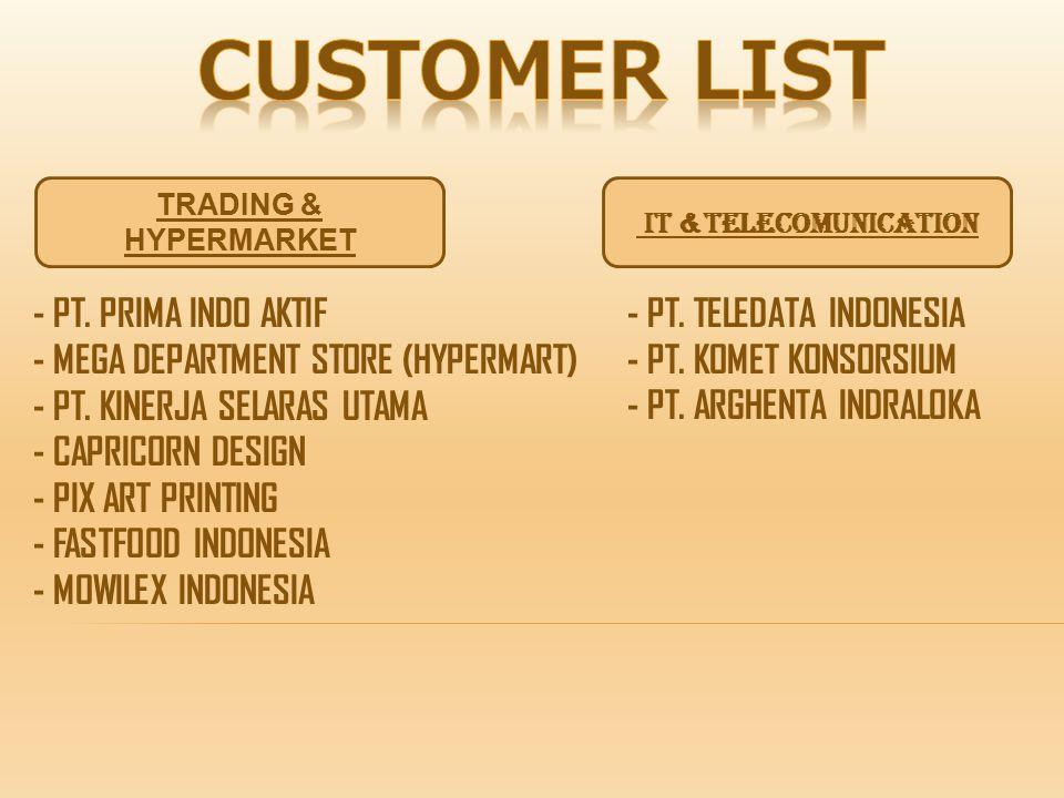 TRADING & HYPERMARKET - PT. PRIMA INDO AKTIF - MEGA DEPARTMENT STORE (HYPERMART) - PT. KINERJA SELARAS UTAMA - CAPRICORN DESIGN - PIX ART PRINTING - F