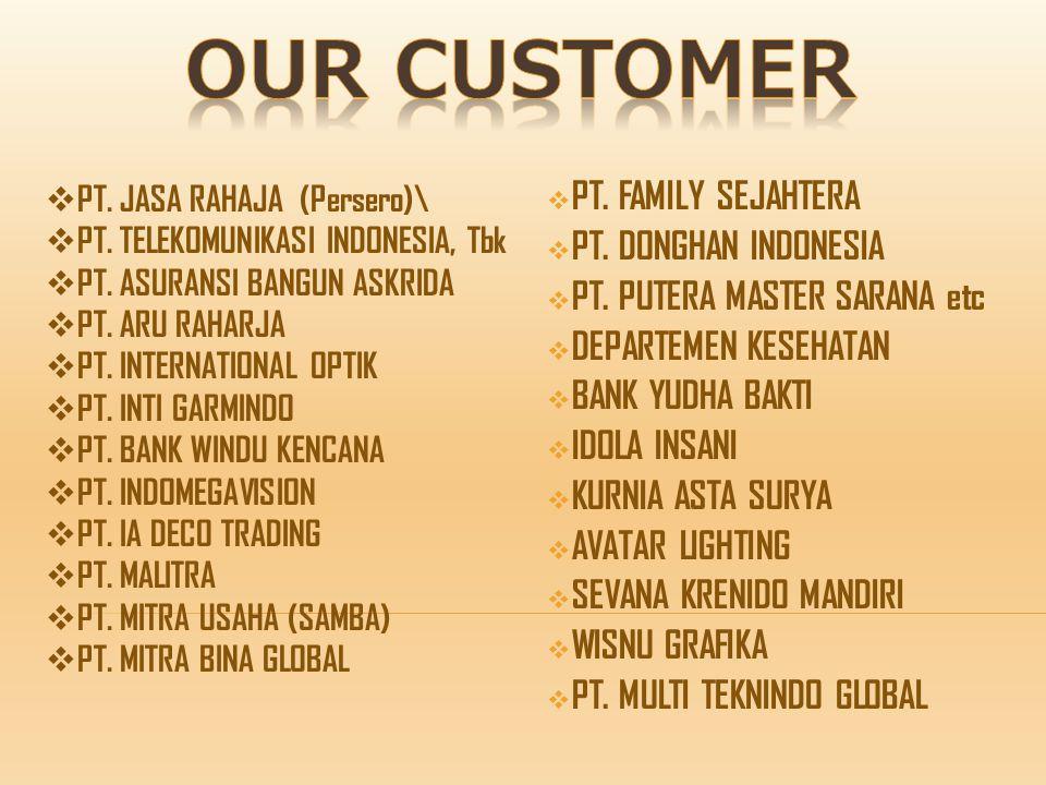 PT. JASA RAHAJA (Persero)\  PT. TELEKOMUNIKASI INDONESIA, Tbk  PT. ASURANSI BANGUN ASKRIDA  PT. ARU RAHARJA  PT. INTERNATIONAL OPTIK  PT. INTI