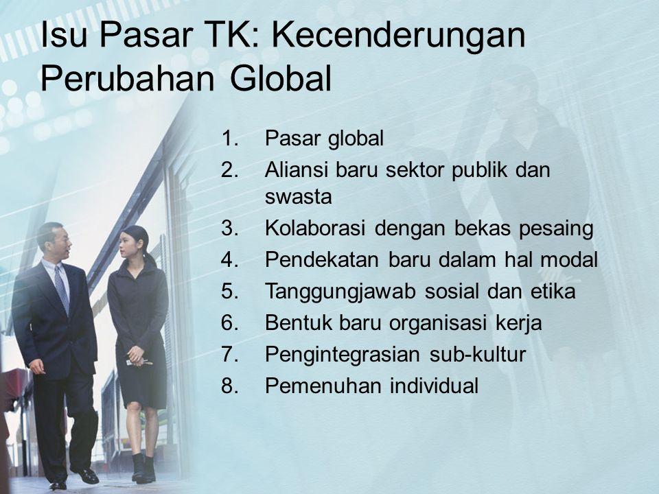 Isu Pasar TK: Kecenderungan Perubahan Global 1.Pasar global 2.Aliansi baru sektor publik dan swasta 3.Kolaborasi dengan bekas pesaing 4.Pendekatan bar
