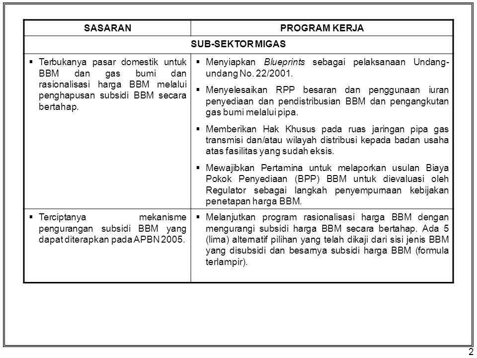 SASARANPROGRAM KERJA SUB-SEKTOR KETENAGALISTRIKAN  Terselenggaranya proyek-proyek di sub-sektor ketenagalistrikan.