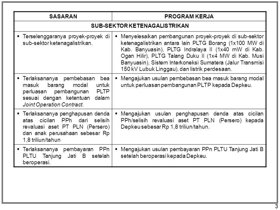 SASARANPROGRAM KERJA SUB-SEKTOR KETENAGALISTRIKAN  Terselenggaranya proyek-proyek di sub-sektor ketenagalistrikan.  Menyelesaikan pembangunan proyek