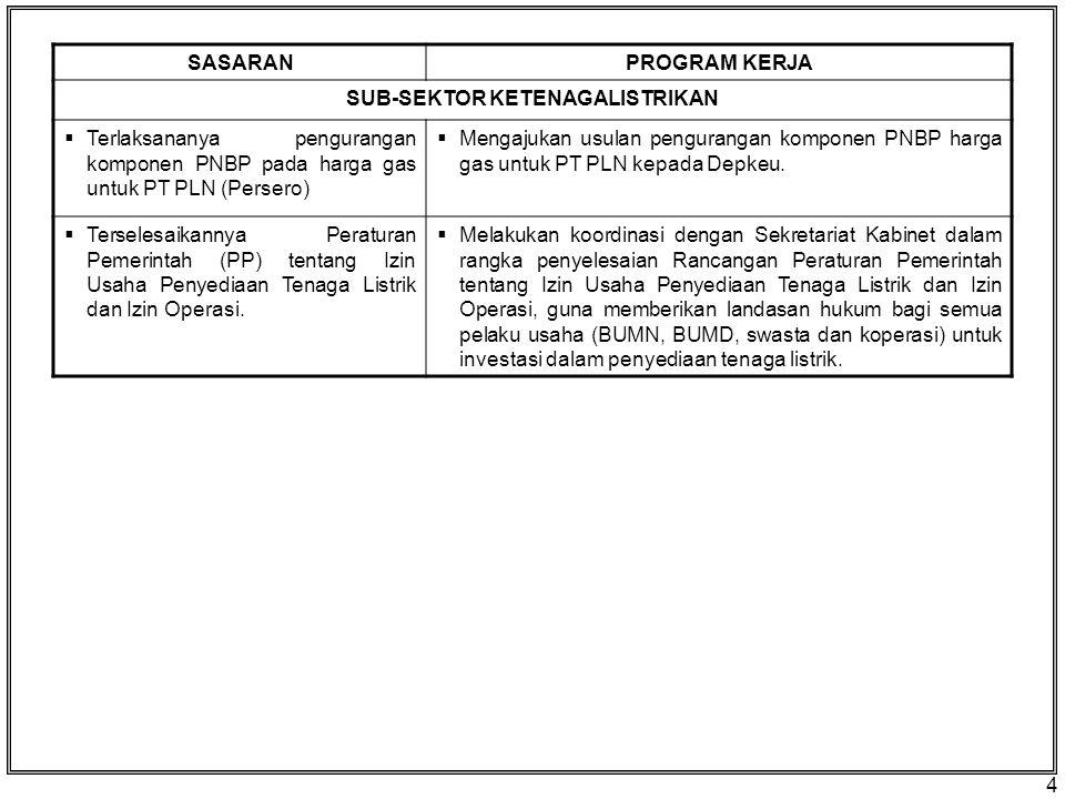 SASARANPROGRAM KERJA SUB-SEKTOR KETENAGALISTRIKAN  Terlaksananya pengurangan komponen PNBP pada harga gas untuk PT PLN (Persero)  Mengajukan usulan