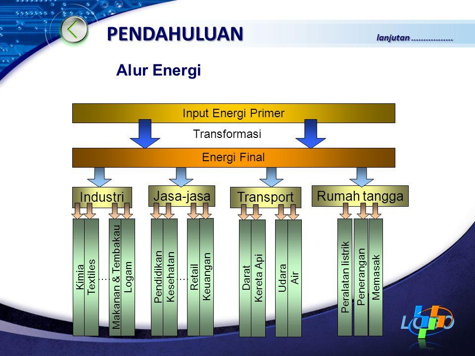 LOGO Alur Energi Input Energi Primer Industri Jasa-jasa Transport Rumah tangga Kimia Textiles Makanan & TembakauLogam …. Pendidikan Kesehatan Retail K
