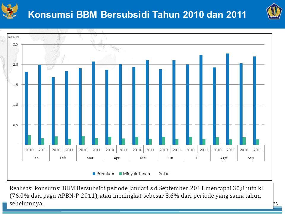 23 Konsumsi BBM Bersubsidi Tahun 2010 dan 2011 Realisasi konsumsi BBM Bersubsidi periode Januari s.d September 2011 mencapai 30,8 juta kl (76,0% dari pagu APBN-P 2011), atau meningkat sebesar 8,6% dari periode yang sama tahun sebelumnya.